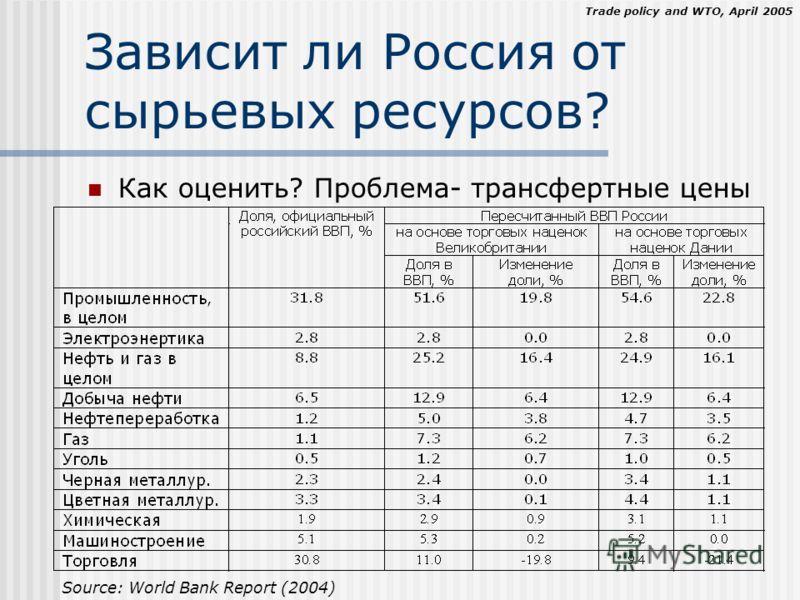 Trade policy and WTO, April 2005 Зависит ли Россия от сырьевых ресурсов? Как оценить? Проблема- трансфертные цены Source: World Bank Report (2004)