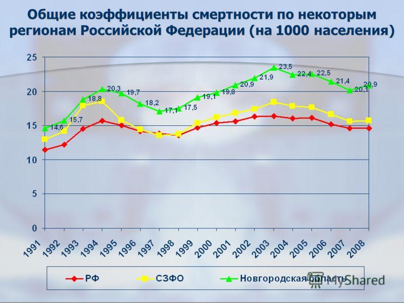 Общие коэффициенты смертности по некоторым регионам Российской Федерации (на 1000 населения)