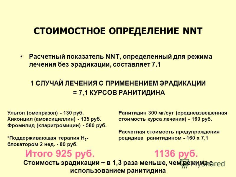 СТОИМОСТНОЕ ОПРЕДЕЛЕНИЕ NNT Расчетный показатель NNT, определенный для режима лечения без эрадикации, составляет 7,1 1 СЛУЧАЙ ЛЕЧЕНИЯ С ПРИМЕНЕНИЕМ ЭРАДИКАЦИИ = 7,1 КУРСОВ РАНИТИДИНА Ультоп (омепразол) - 130 руб. Хиконцил (амоксициллин) - 135 руб. Фр