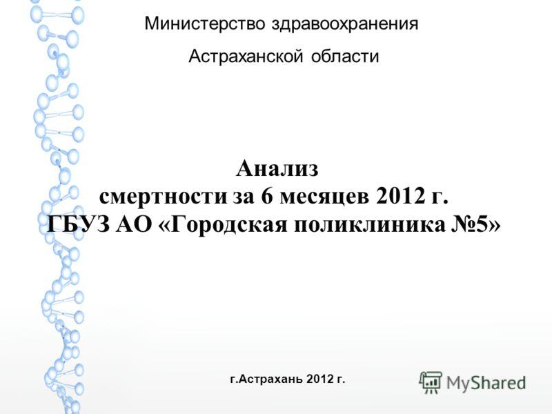 Анализ смертности за 6 месяцев 2012 г. ГБУЗ АО «Городская поликлиника 5» Министерство здравоохранения Астраханской области г.Астрахань 2012 г.