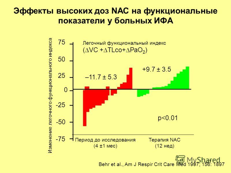 27 Легочный функциональный индекс ( VC + TLco+ PaO 2 ) Период до исследования (4 ±1 мес) –11.7 ± 5.3 p