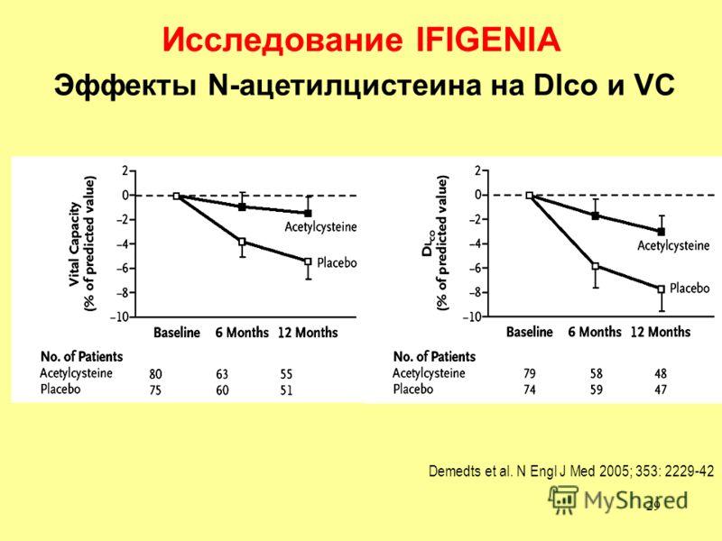 29 Эффекты N-ацетилцистеина на Dlco и VC Исследование IFIGENIA Demedts et al. N Engl J Med 2005; 353: 2229-42