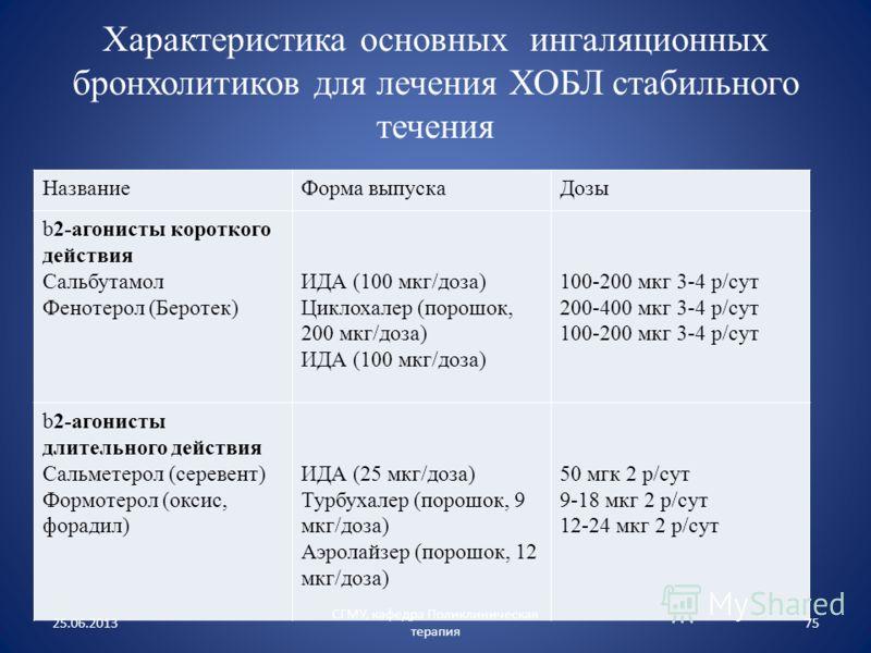 Характеристика основных ингаляционных бронхолитиков для лечения ХОБЛ стабильного течения НазваниеФорма выпускаДозы b2-агонисты короткого действия Сальбутамол Фенотерол (Беротек) ИДА (100 мкг/доза) Циклохалер (порошок, 200 мкг/доза) ИДА (100 мкг/доза)