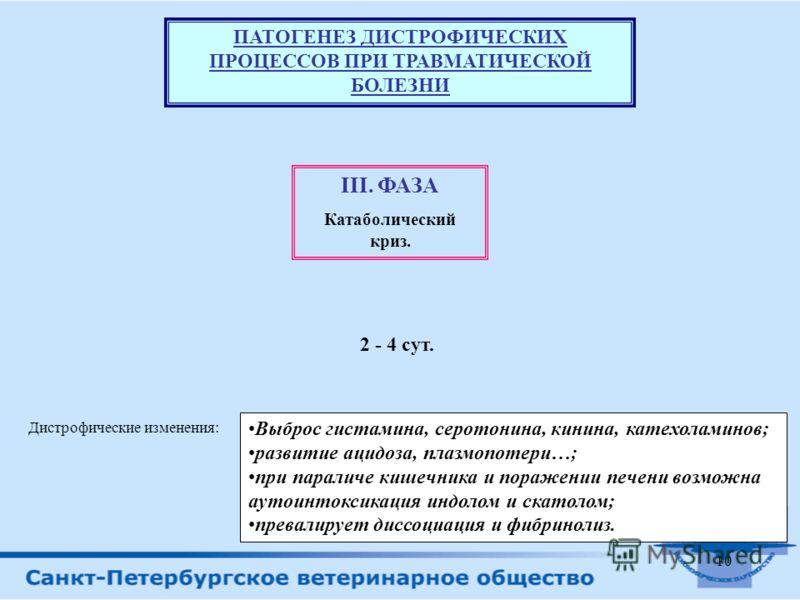 9 ПАТОГЕНЕЗ ДИСТРОФИЧЕСКИХ ПРОЦЕССОВ ПРИ ТРАВМАТИЧЕСКОЙ БОЛЕЗНИ II. ФАЗА Катаболический процесс. Превалирование анаэробного гликолиза над тканевым окислением, гормональная недостаточность. 6 – 24 ч. Дистрофические изменения: