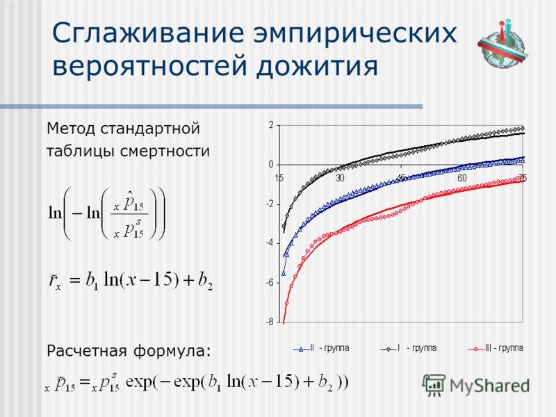 Сглаживание эмпирических вероятностей дожития Метод стандартной таблицы смертности Расчетная формула: