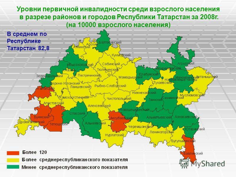 Уровни первичной инвалидности среди взрослого населения в разрезе районов и городов Республики Татарстан за 2008г. (на 10000 взрослого населения) В среднем по Республике Татарстан 82,8