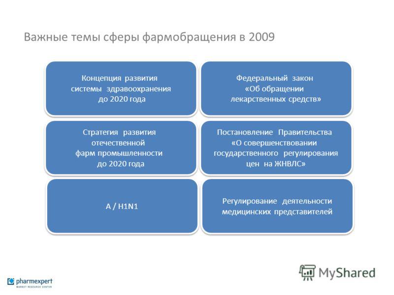 Важные темы сферы фармобращения в 2009 Концепция развития системы здравоохранения до 2020 года Концепция развития системы здравоохранения до 2020 года Федеральный закон «Об обращении лекарственных средств» Федеральный закон «Об обращении лекарственны