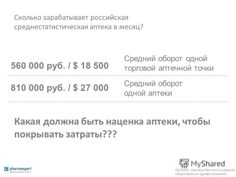 Сколько зарабатывает российская среднестатистическая аптека в месяц? Какая должна быть наценка аптеки, чтобы покрывать затраты??? Средний оборот одной торговой аптечной точки Средний оборот одной аптеки 560 000 руб. / $ 18 500 810 000 руб. / $ 27 000