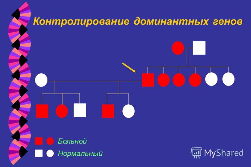 Нормальный Больной Контролирование доминантных генов