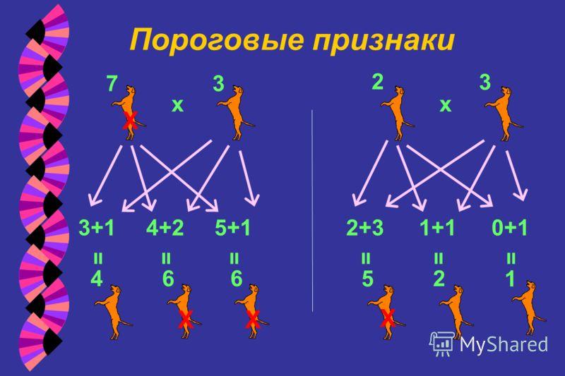 Пороговые признаки X 7 x 3 3+14+25+1 == = 4 X 6 X 6 2 x 3 2+31+10+1 == = 2 15 X