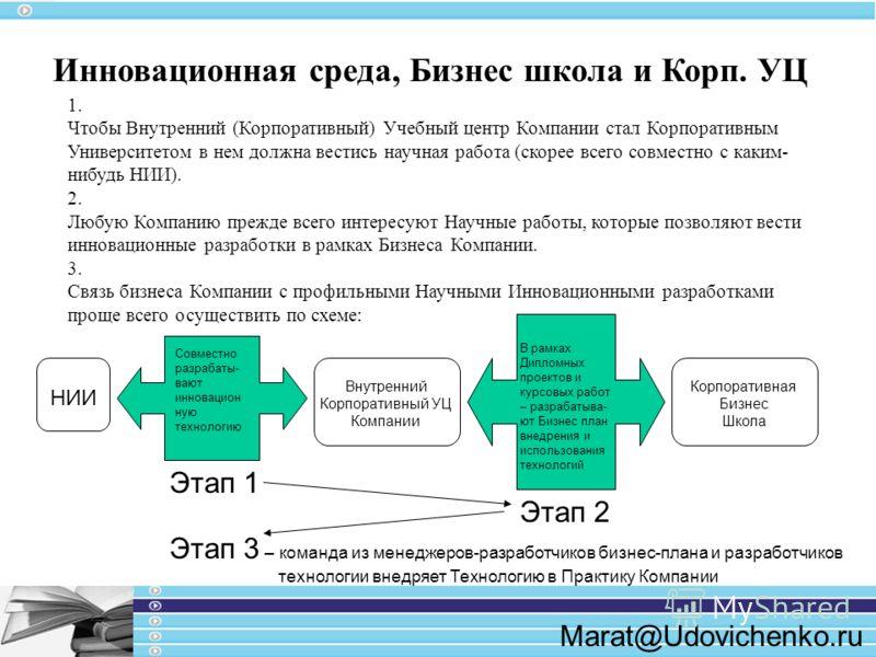 Marat@Udovichenko.ru 1. Чтобы Внутренний (Корпоративный) Учебный центр Компании стал Корпоративным Университетом в нем должна вестись научная работа (скорее всего совместно с каким- нибудь НИИ). 2. Любую Компанию прежде всего интересуют Научные работ