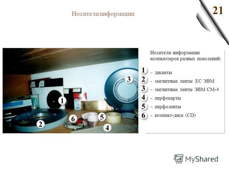 21 Носители информации компьютеров разных поколений: – дискеты – магнитные ленты EC ЭВМ – магнитные ленты ЭВМ СМ-4 – перфокарты – перфоленты – компакт-диск (CD) 2 2 1 1 4 4 3 3 1 1 2 2 3 3 4 4 5 5 5 5 6 6 6 6