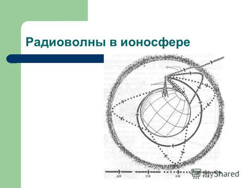 Радиоволны в ионосфере