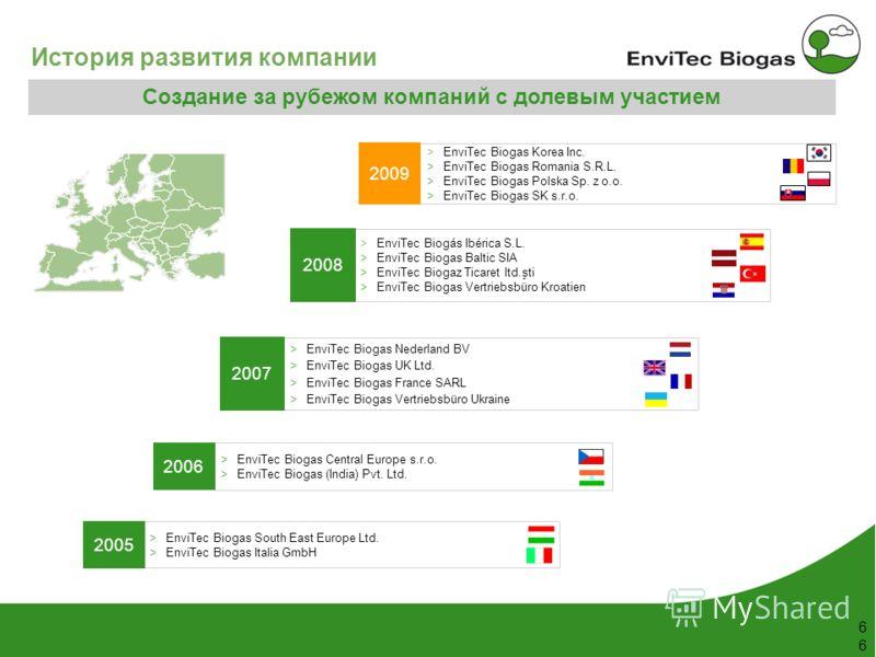 53 148 38 208 116 169 87 165 197 142 211 226 199 6 6 >EnviTec Biogas Korea Inc. EnviTec Biogas Romania S.R.L. EnviTec Biogas Polska Sp. z o.o. EnviTec Biogas SK s.r.o. >EnviTec Biogás Ibérica S.L. EnviTec Biogas Baltic SIA EnviTec Biogaz Ticaret ltd.