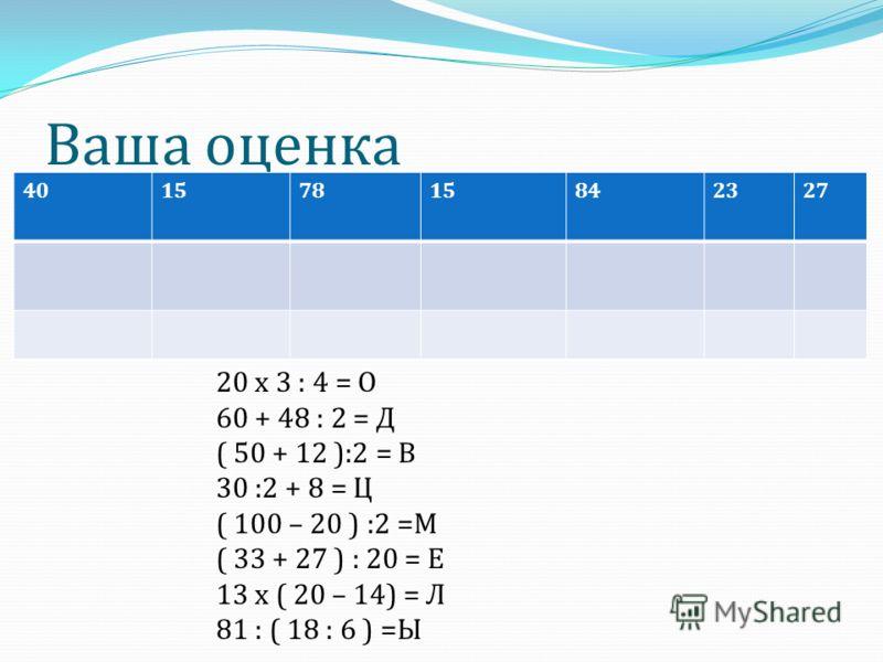 Ваша оценка 40157815842327 20 х 3 : 4 = О 60 + 48 : 2 = Д ( 50 + 12 ):2 = В 30 :2 + 8 = Ц ( 100 – 20 ) :2 = М ( 33 + 27 ) : 20 = Е 13 х ( 20 – 14) = Л 81 : ( 18 : 6 ) = Ы