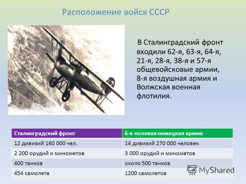 Расположение войск СССР В Сталинградский фронт входили 62-я, 63-я, 64-я, 21-я, 28-я, 38-я и 57-я общевойсковые армии, 8-я воздушная армия и Волжская военная флотилия. Сталинградский фронт6-я полевая немецкая армия 12 дивизий 160 000 чел.14 дивизий 27