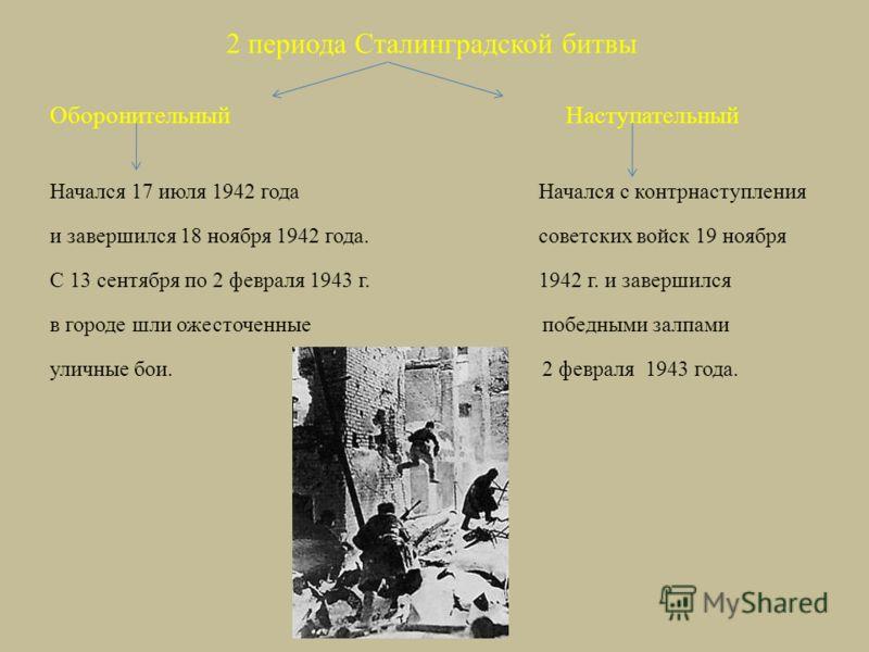 2 периода Сталинградской битвы Оборонительный Наступательный Начался 17 июля 1942 года Начался с контрнаступления и завершился 18 ноября 1942 года. советских войск 19 ноября С 13 сентября по 2 февраля 1943 г. 1942 г. и завершился в городе шли ожесточ