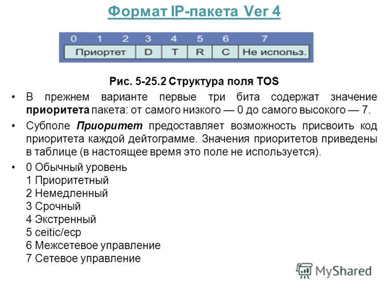 Формат IP-пакета Ver 4 Рис. 5-25.2. Структура поля TOS Рис. 5-25.2 Структура поля TOS В прежнем варианте первые три бита содержат значение приоритета пакета: от самого низкого 0 до самого высокого 7. Субполе Приоритет предоставляет возможность присво