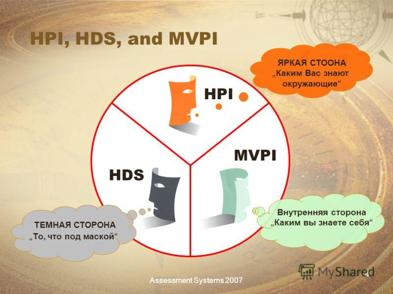 Assessment Systems 2007 4 HPI, HDS, and MVPI HPI HDS MVPI ЯРКАЯ СТООНА Каким Вас знают окружающие ТЕМНАЯ СТОРОНА То, что под маской Внутренняя сторона Каким вы знаете себя
