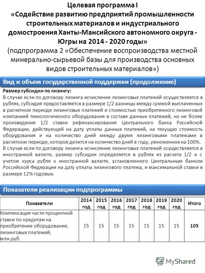 Целевая программа I «Содействие развитию предприятий промышленности строительных материалов и индустриального домостроения Ханты-Мансийского автономного округа - Югры на 2014 - 2020 годы» (подпрограмма 2 «Обеспечение воспроизводства местной минеральн