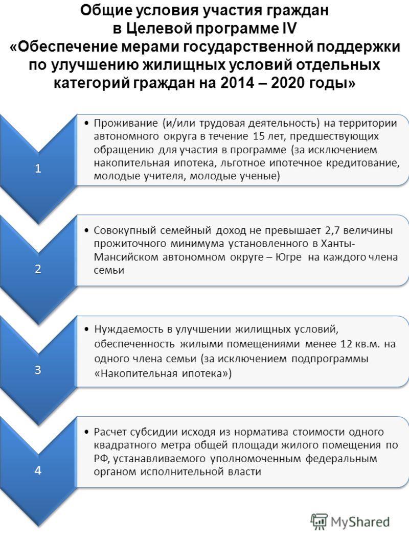 Общие условия участия граждан в Целевой программе IV «Обеспечение мерами государственной поддержки по улучшению жилищных условий отдельных категорий граждан на 2014 – 2020 годы» 1 Проживание (и/или трудовая деятельность) на территории автономного окр