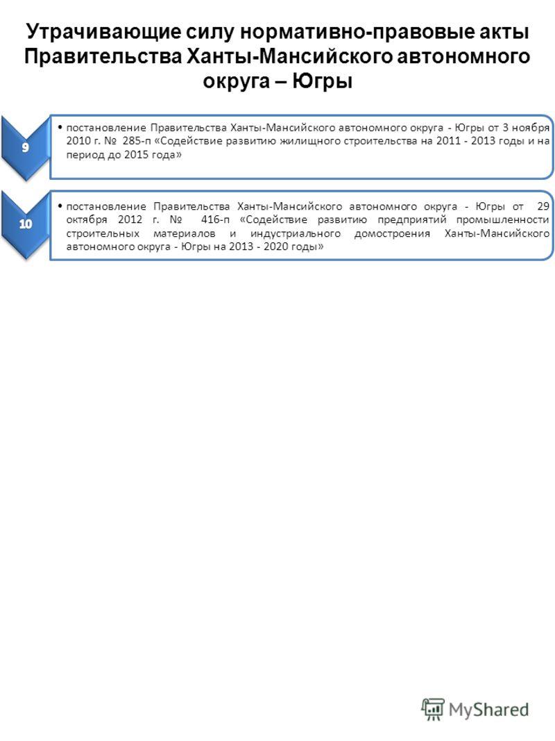 Утрачивающие силу нормативно-правовые акты Правительства Ханты-Мансийского автономного округа – Югры постановление Правительства Ханты-Мансийского автономного округа - Югры от 3 ноября 2010 г. 285-п «Содействие развитию жилищного строительства на 201