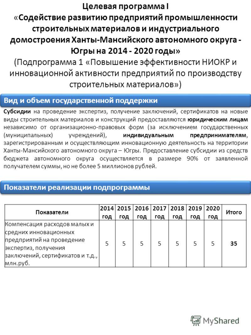 Целевая программа I «Содействие развитию предприятий промышленности строительных материалов и индустриального домостроения Ханты-Мансийского автономного округа - Югры на 2014 - 2020 годы» (Подпрограмма 1 «Повышение эффективности НИОКР и инновационной
