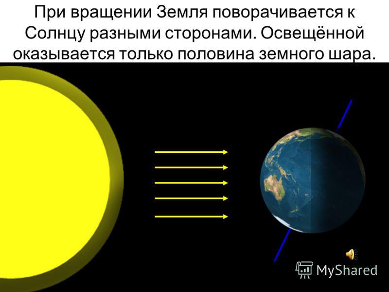 Земля обращается вокруг своей оси за сутки – 24 часа.