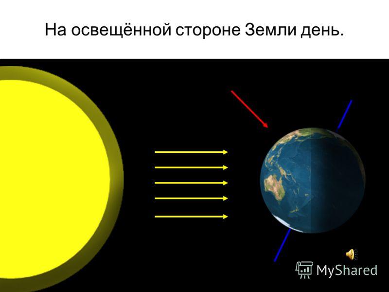 При вращении Земля поворачивается к Солнцу разными сторонами. Освещённой оказывается только половина земного шара.