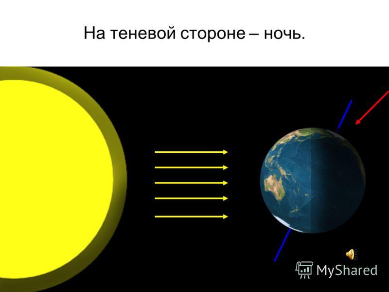 На освещённой стороне Земли день.