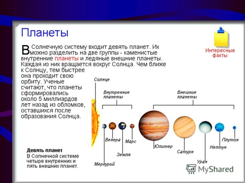 Следующие 4 планеты относятся к группе планет-гигантов: Юпитер, Сатурн, Нептун,Плутон. Диаметры этих планет в несколько раз превышают диаметр Земли. Планеты-гиганты не имеют твёрдой поверхности, т. к. состоят в основном из газов. Последняя планета Со