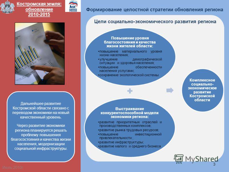 Формирование целостной стратегии обновления региона 3 Дальнейшее развитие Костромской области связано с переводом экономики на новый качественный уровень. Через развитие экономики региона планируется решать проблему повышения благосостояния и качеств