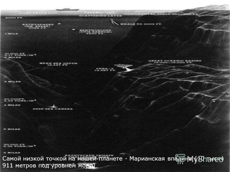 Самой низкой точкой на нашей планете - Марианская впадина (10 тысяч 911 метров под уровнем моря)
