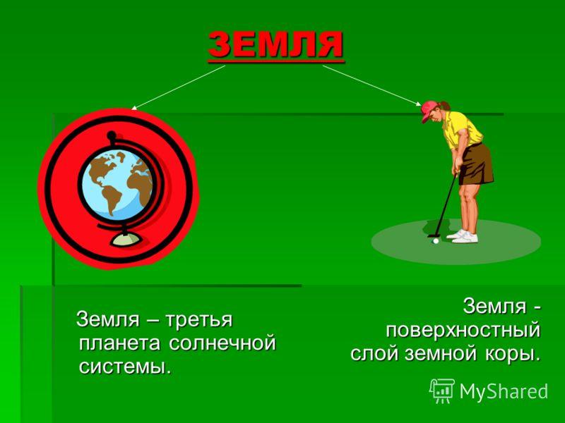 ЗЕМЛЯ Земля – третья планета солнечной системы. Земля – третья планета солнечной системы. Земля - поверхностный слой земной коры.