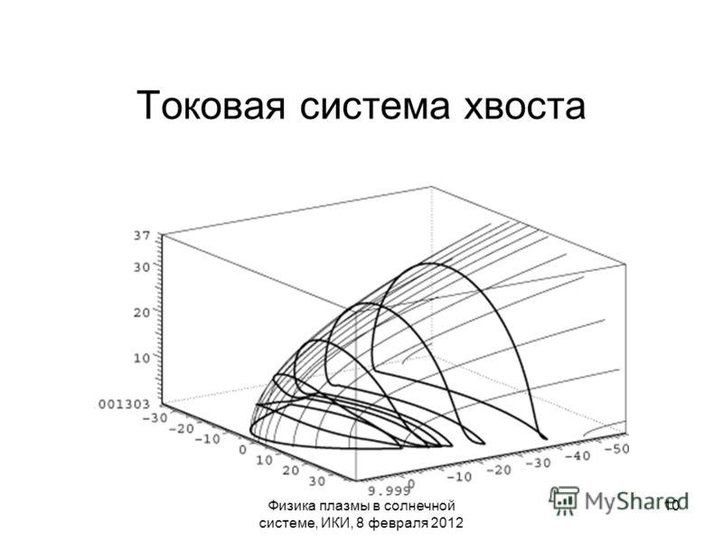Физика плазмы в солнечной системе, ИКИ, 8 февраля 2012 Токовая система хвоста 10