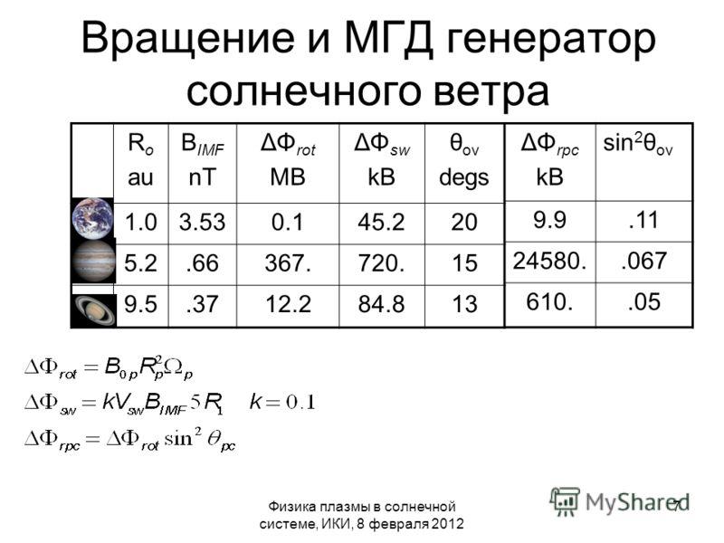 Физика плазмы в солнечной системе, ИКИ, 8 февраля 2012 R o au B IMF nT ΔΦ rot MB ΔΦ sw kB θ ov degs 1.03.530.10.145.220 5.2.66367.720.1515 9.5.3712.284.813 ΔΦ rpc kB sin 2 θ ov 9.9.11 24580..067 610..05 7 Вращение и МГД генератор солнечного ветра