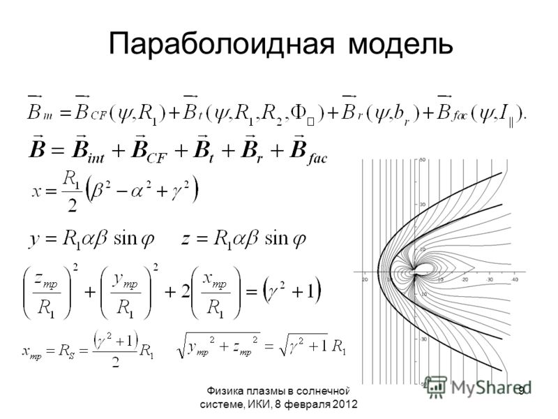 Физика плазмы в солнечной системе, ИКИ, 8 февраля 2012 Параболоидная модель 9