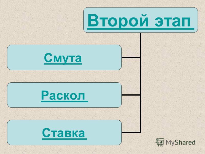 Второй этап Смута Раскол Ставка