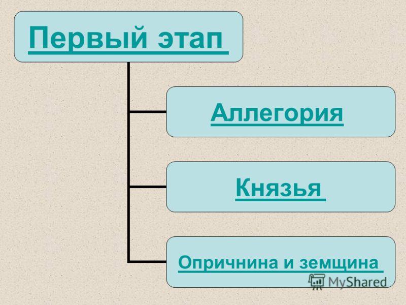 Первый этап Аллегория Князья Опричнина и земщина