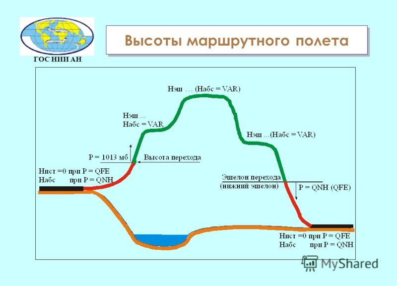 ГОС НИИ АН Высоты маршрутного полета