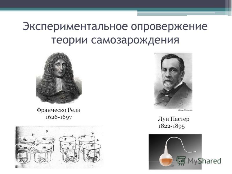 Экспериментальное опровержение теории самозарождения Франческо Реди 1626-1697 Луи Пастер 1822-1895