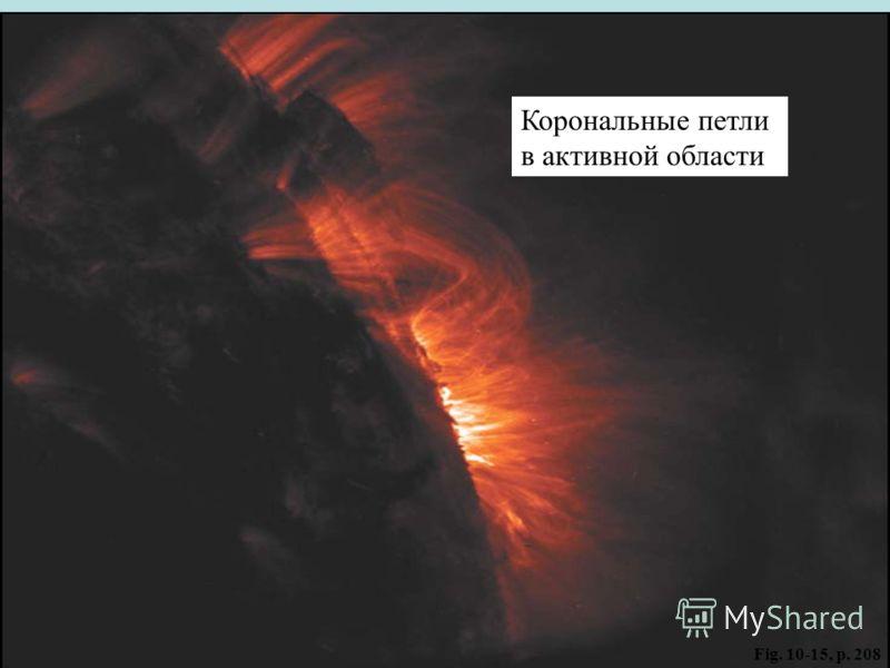 Slide 18Fig. 10-15, p. 208 Корональные петли в активной области
