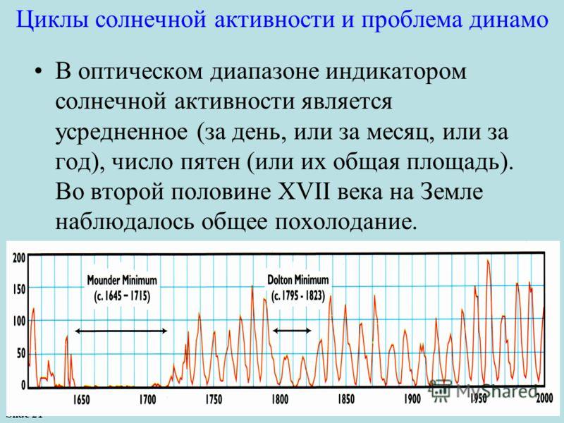Slide 21 Циклы солнечной активности и проблема динамо В оптическом диапазоне индикатором солнечной активности является усредненное (за день, или за месяц, или за год), число пятен (или их общая площадь). Во второй половине XVII века на Земле наблюдал