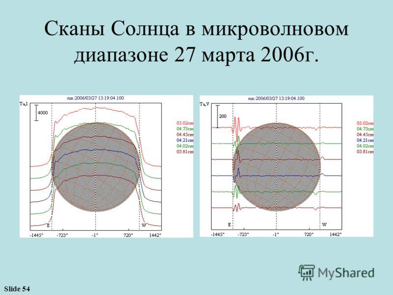 Slide 54 Сканы Солнца в микроволновом диапазоне 27 марта 2006г.