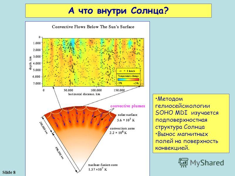 Slide 8 Методом гелиосейсмологии SOHO MDI изучается подповерхностная структура Солнца Вынос магнитных полей на поверхность конвекцией. A что внутри Солнца?