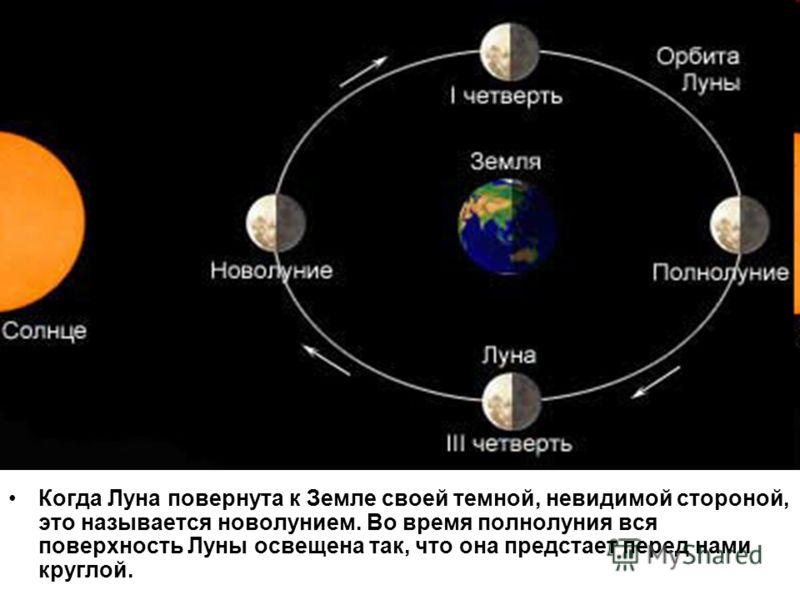 Когда Луна повернута к Земле своей темной, невидимой стороной, это называется новолунием. Во время полнолуния вся поверхность Луны освещена так, что она предстает перед нами круглой.