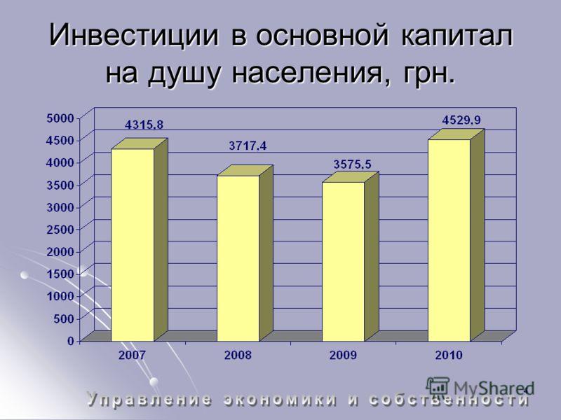 4 Инвестиции в основной капитал на душу населения, грн.