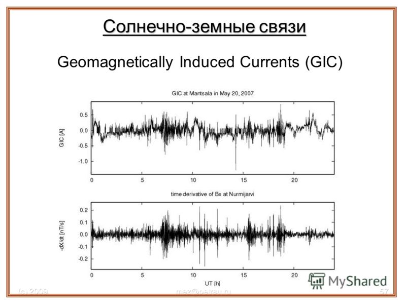 (с) 2009mez@petrsu.ru57 Geomagnetically Induced Currents (GIC) Солнечно-земные связи
