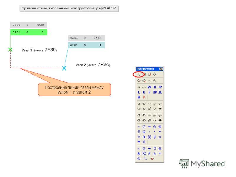 Узел 2 (метка 7F3A ) 0201 0 7F3A 0201 0 2 0201 0 7F39 0201 0 1 Узел 1 (метка 7F39 ) Фрагмент схемы, выполненный конструктором ГрафСКАНЭР Построение линии связи между узлом 1 и узлом 2