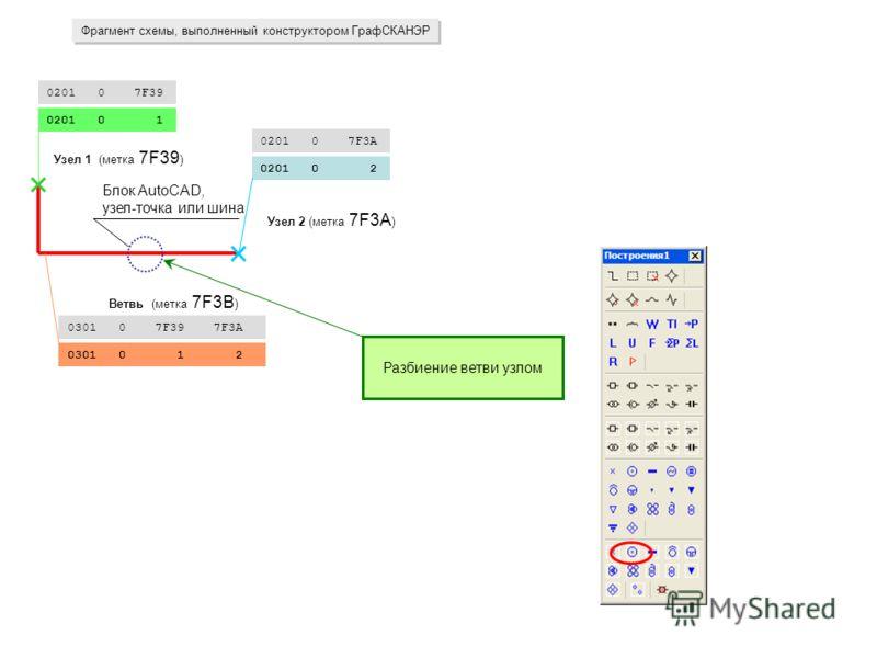 Узел 2 (метка 7F3A ) 0201 0 7F3A 0201 0 2 0201 0 7F39 0201 0 1 Узел 1 (метка 7F39 ) 0301 0 7F39 7F3A 0301 0 1 2 Ветвь (метка 7F3B ) Фрагмент схемы, выполненный конструктором ГрафСКАНЭР Разбиение ветви узлом Блок AutoCAD, узел-точка или шина